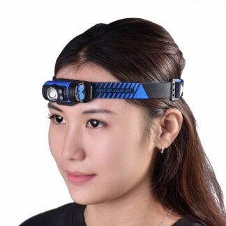 Wuben H3 Rotatable Clip Headlamp - 2 AAA-20349