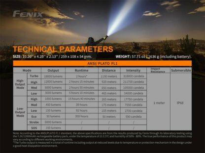 Fenix LR80R Rechargeable Searchlight - 18,000 Lumens, 1130m -20429