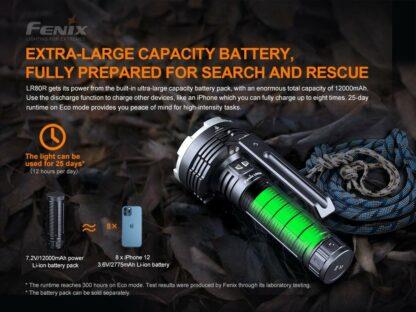 Fenix LR80R Rechargeable Searchlight - 18,000 Lumens, 1130m -20427