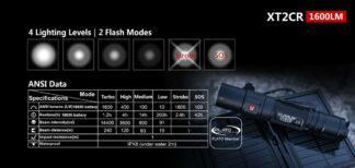 Klarus XT2CR Rechargeable Tactical torch (1600 Lumens)